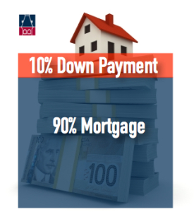 down payment_10percent